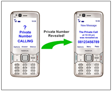 Buy Online Latest Show Private Number Spy Software in Delhi
